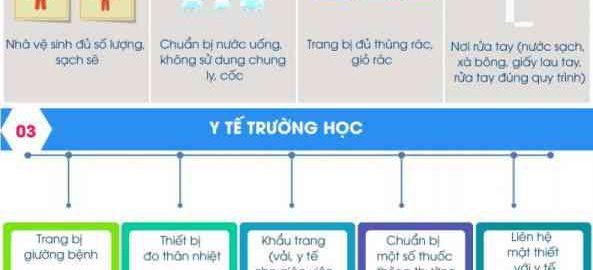 infographic-hoc-sinh-luu-y_v2 (1)